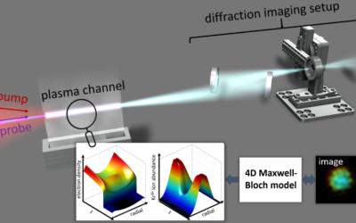 Exponen la ionización de plasmas con luz XUV ultracorta